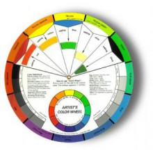 Artists Color Wheel Mixing Guide (Pkg. Of 2)